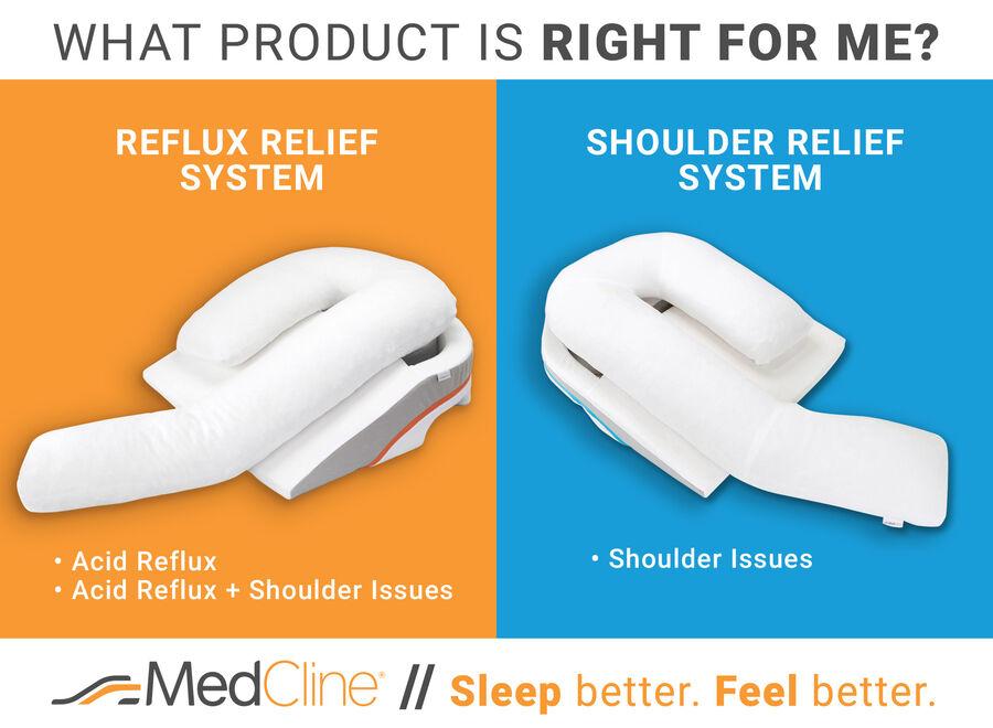 MedCline Shoulder Relief System, One Size, , large image number 5