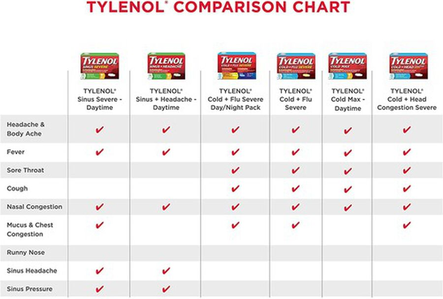 Tylenol Cold + Flu Severe Day & Night Caplets for Fever, Pain, Cough & Congestion Relief, 24 ct., , large image number 2