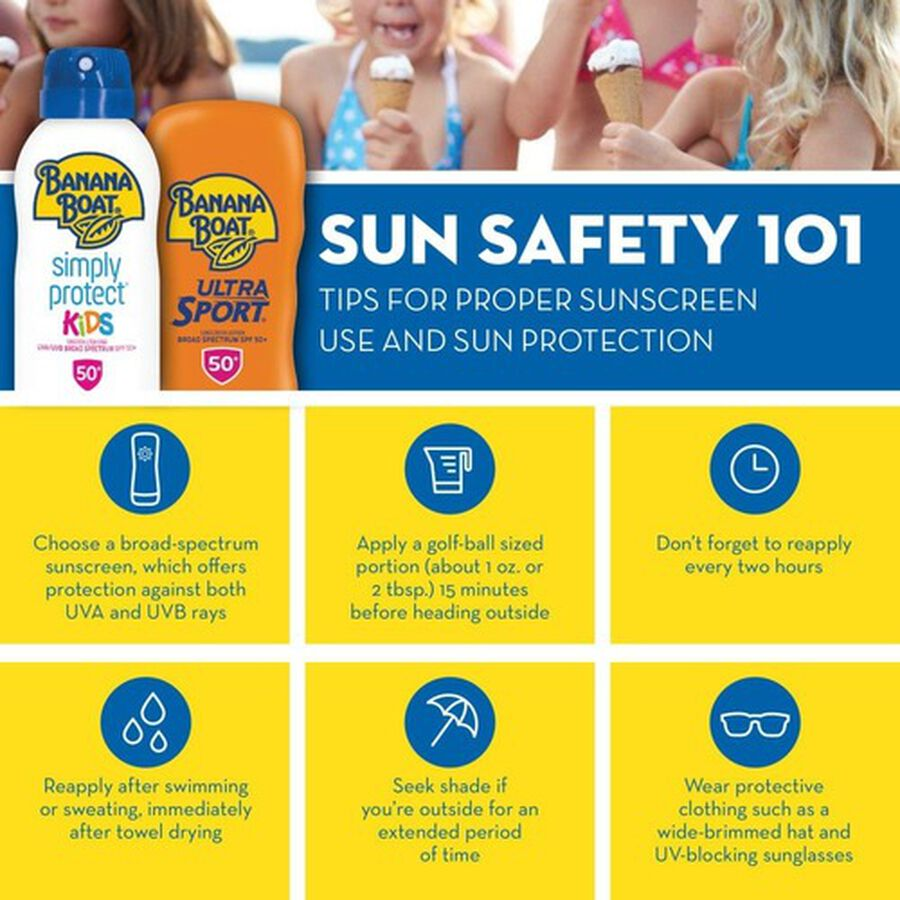 Banana Boat Sport CoolZone Clear Sunscreen Spray SPF 50, 6oz - Twin Pack, , large image number 4