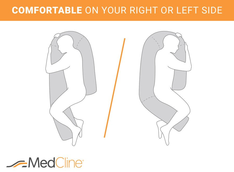 MedCline Therapeutic Body Pillow, Medium/Large, , large image number 4