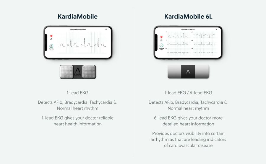 AliveCor KardiaMobile Personal EKG 6L, , large image number 11